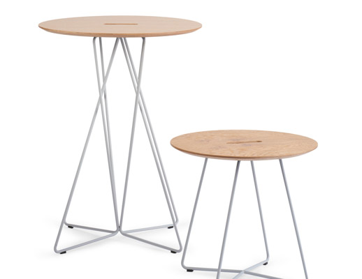 rockwell unscripted immersive planning occasional table wire base