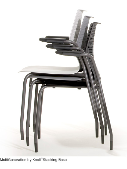 MultiGeneration by Knoll