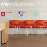 revolution workplace NeoCon 2015 showroom AutoStrada Generation by Knoll Sapper Monitor Arm Fence Bertoia Barstool