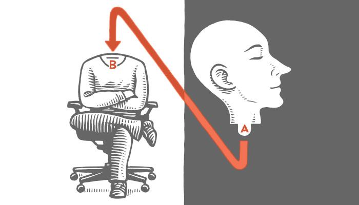 research paper in ergonomics