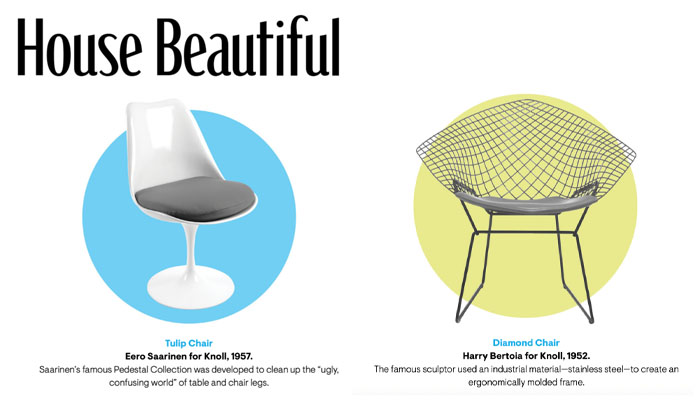 House Beautiful and AD Pro Feature Knoll Classics