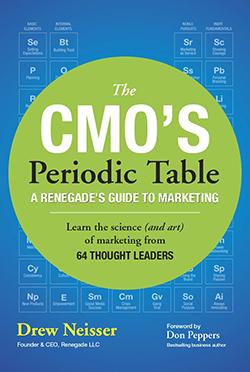 CMO Periodic Table