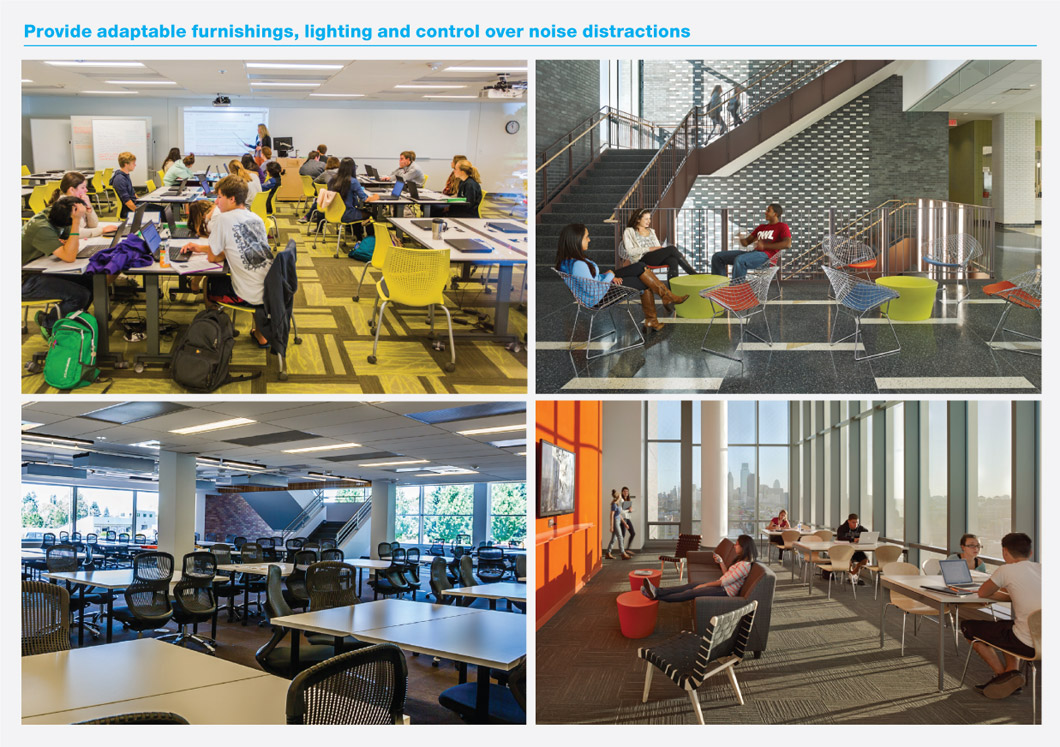 Figure 2 Spaces Should Offer Furnishings Which Can Be Easily Rearranged For Different Learning Situations Or Study Needs Provide Ways Of