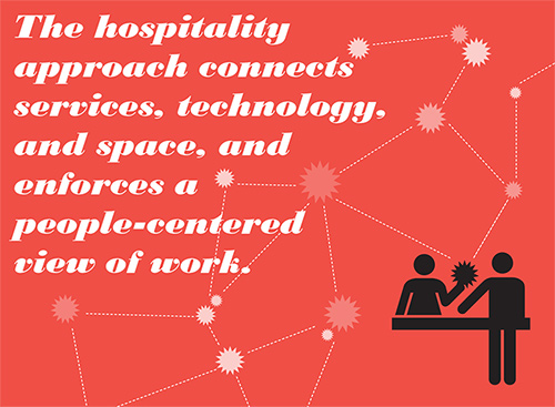 The hospitality approach connects services, technology, and space, and enforces a people-centered view of work. | the workplace net.work | Workplace Research | Resources | Knoll