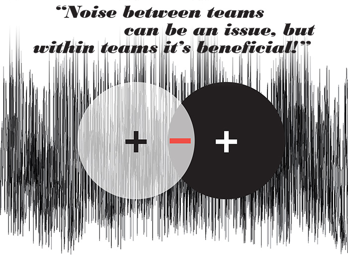 Noise between teams can be an issue, but within teams it's beneficial! | the workplace net.work | Workplace Research | Resources | Knoll