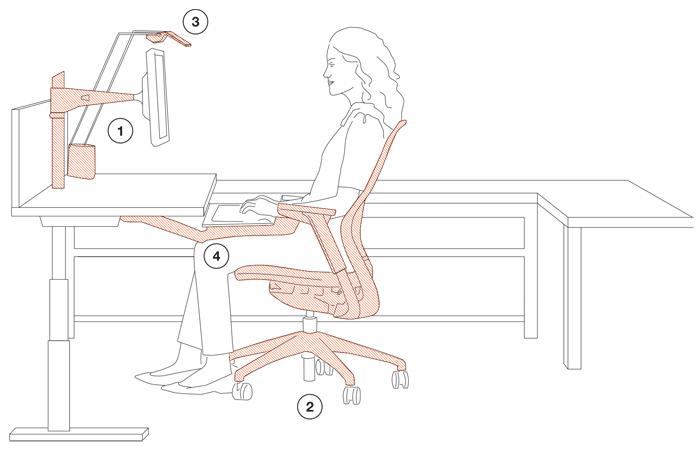 An Ergonomic Setup Guide on Workstation Desk Design